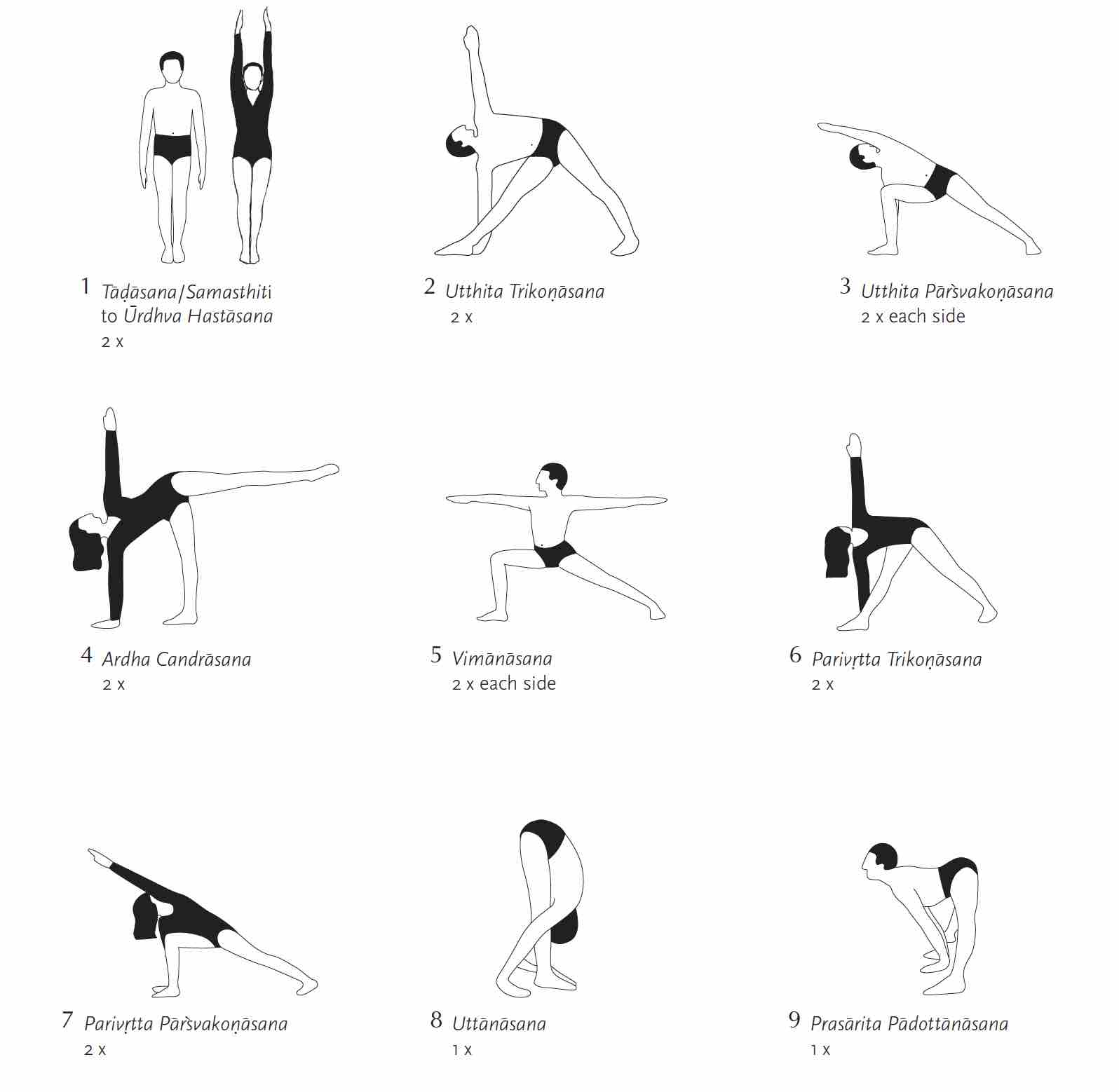 Level 2 Yoga Sequences For Self Practice